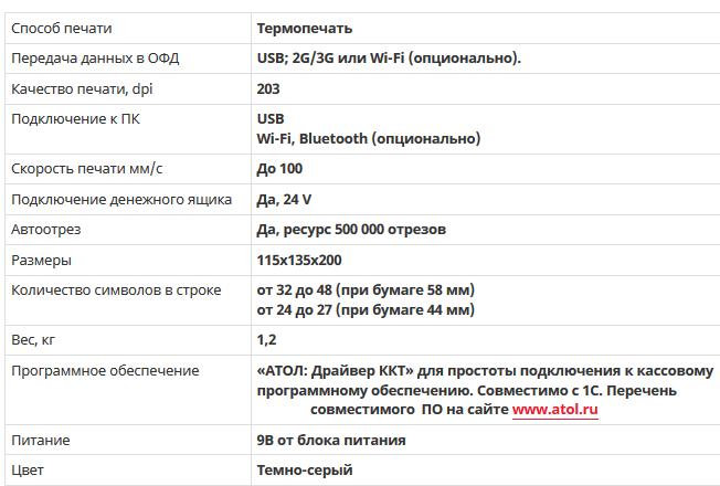 Атол-50Ф характеристики